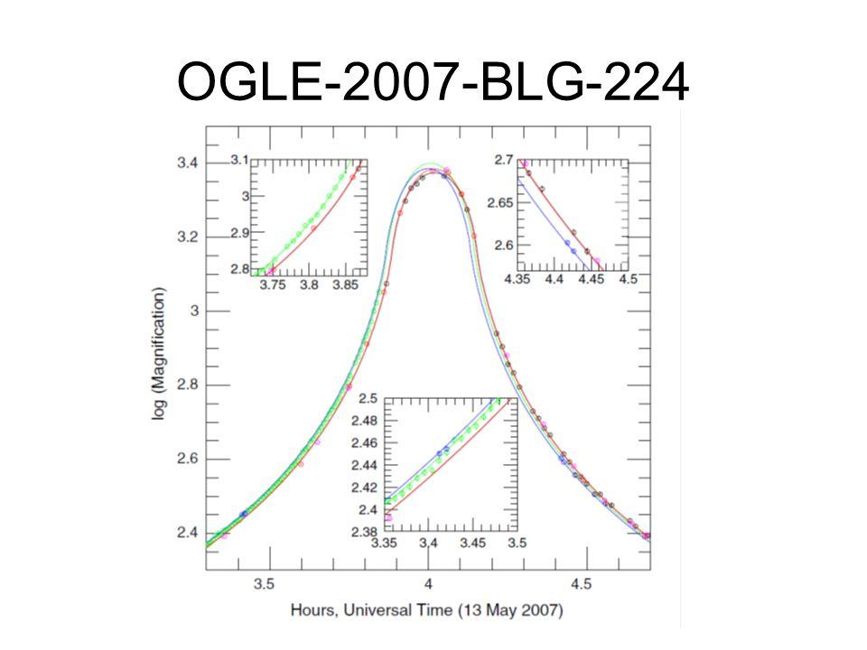 OGLE-2007-BLG-224