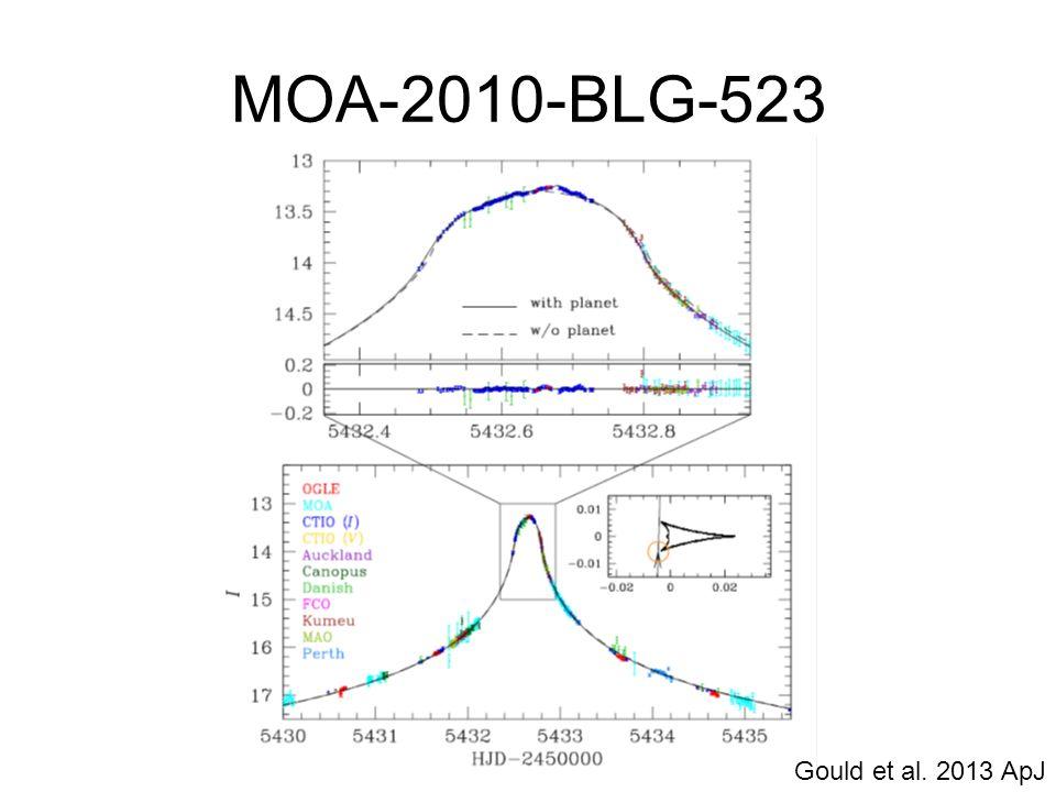 MOA-2010-BLG-523 Gould et al. 2013 ApJ