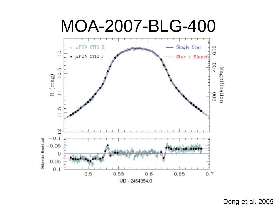 Dong et al. 2009 MOA-2007-BLG-400
