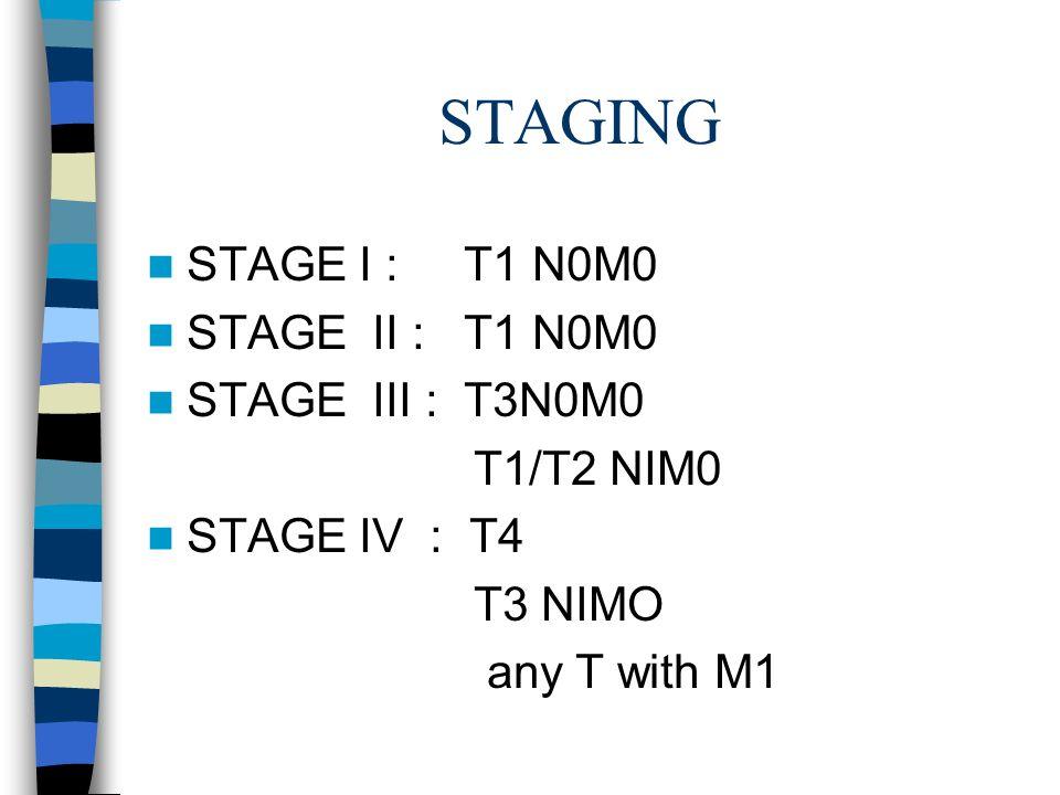 STAGING STAGE I : T1 N0M0 STAGE II : T1 N0M0 STAGE III : T3N0M0 T1/T2 NIM0 STAGE IV : T4 T3 NIMO any T with M1