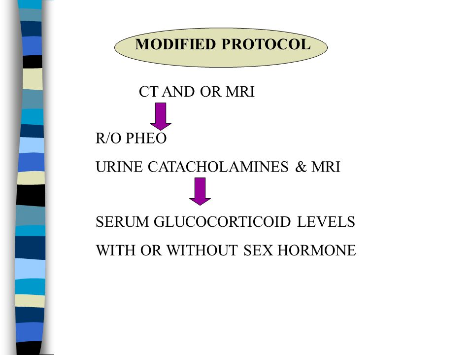 MODIFIED PROTOCOL CT AND OR MRI R/O PHEO URINE CATACHOLAMINES & MRI SERUM GLUCOCORTICOID LEVELS WITH OR WITHOUT SEX HORMONE
