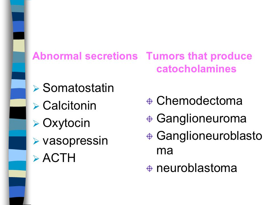 Abnormal secretions Somatostatin Calcitonin Oxytocin vasopressin ACTH Tumors that produce catocholamines Chemodectoma Ganglioneuroma Ganglioneuroblast