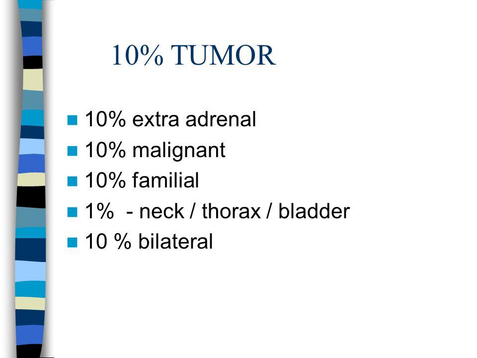 METASTATIC TUMORS Melanoma Breast CA Lung CA RCC….upto 40%