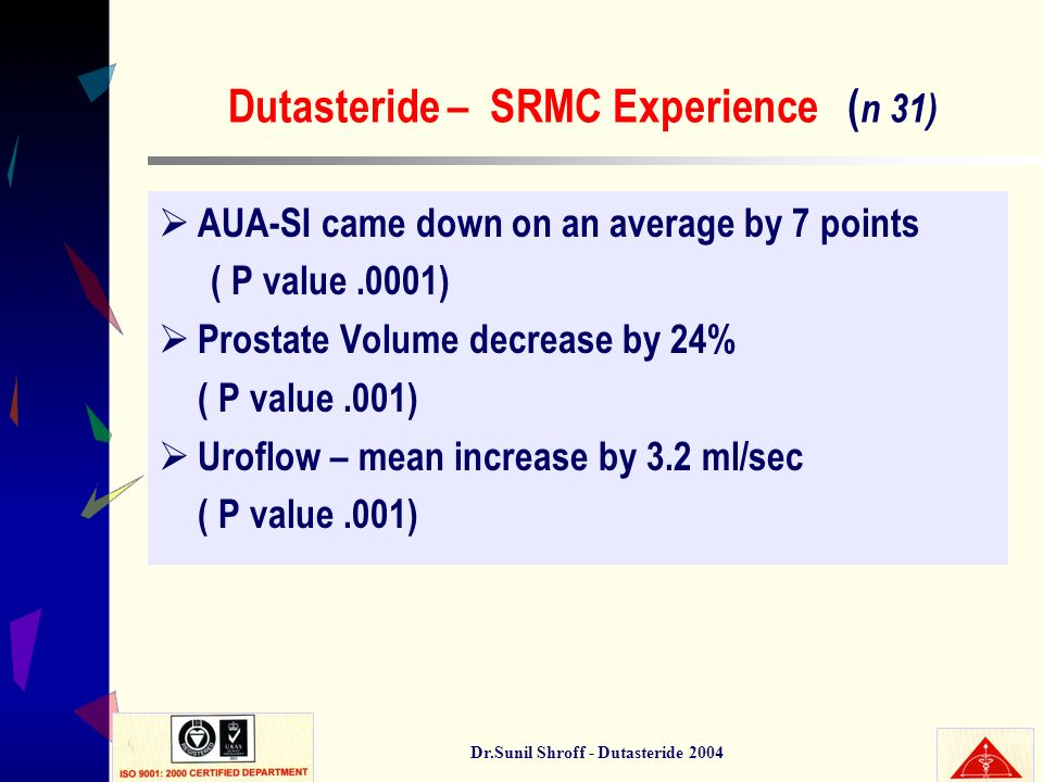 Dr.Sunil Shroff - Dutasteride 2004 Dutasteride – SRMC Experience ( n 31) AUA-SI came down on an average by 7 points ( P value.0001) Prostate Volume de