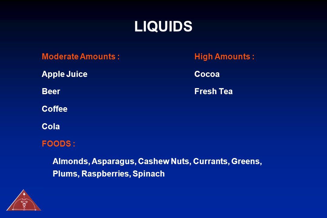 LIQUIDS Moderate Amounts :High Amounts : Apple JuiceCocoa BeerFresh Tea Coffee Cola FOODS : Almonds, Asparagus, Cashew Nuts, Currants, Greens, Plums,