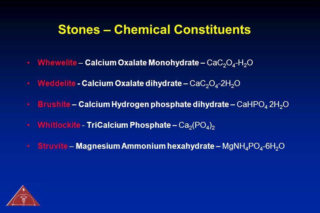 Stones – Chemical Constituents Whewelite – Calcium Oxalate Monohydrate – CaC 2 O 4 -H 2 O Weddelite - Calcium Oxalate dihydrate – CaC 2 O 4 -2H 2 O Br