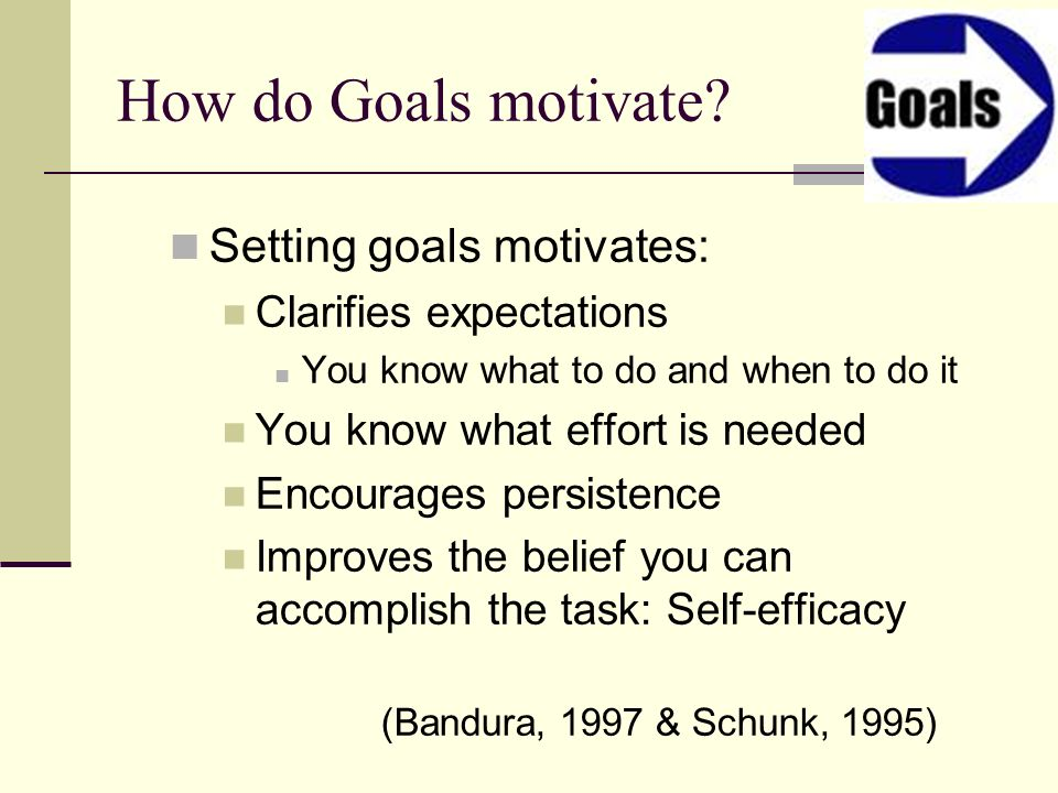 How do Goals motivate? Setting goals motivates: Clarifies expectations You know what to do and when to do it You know what effort is needed Encourages