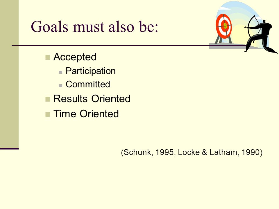 Goals Short term goals are more effective Achieved more quickly Have higher motivation (Bandura, 1997) Long term goals require breaking down into steps (Schunk, 1995)