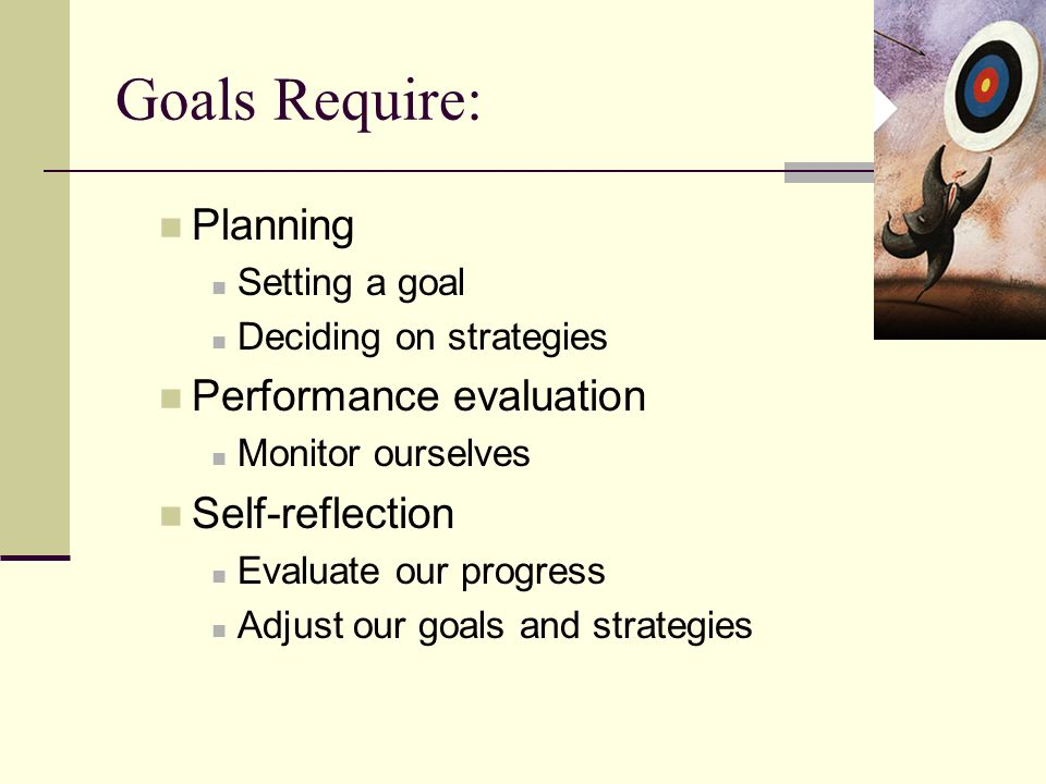 Goals Require: Planning Setting a goal Deciding on strategies Performance evaluation Monitor ourselves Self-reflection Evaluate our progress Adjust ou