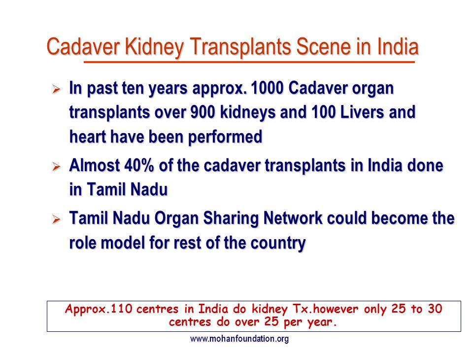 Dr.Sunil Shroff, www.mohanfoundation.org Cadaver Kidney Transplants Scene in India In past ten years approx.