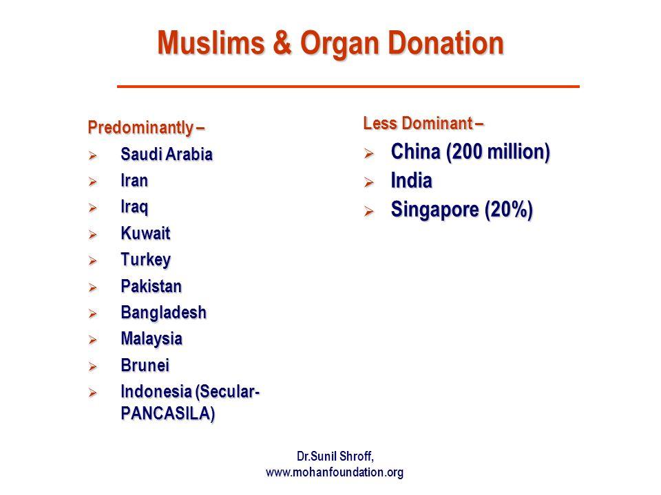 Dr.Sunil Shroff, www.mohanfoundation.org Muslims & Organ Donation Predominantly – Saudi Arabia Saudi Arabia Iran Iran Iraq Iraq Kuwait Kuwait Turkey T