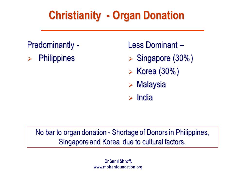 Dr.Sunil Shroff, www.mohanfoundation.org Christianity - Organ Donation Predominantly - Philippines Philippines Less Dominant – Singapore (30%) Singapore (30%) Korea (30%) Korea (30%) Malaysia Malaysia India India No bar to organ donation - Shortage of Donors in Philippines, Singapore and Korea due to cultural factors.