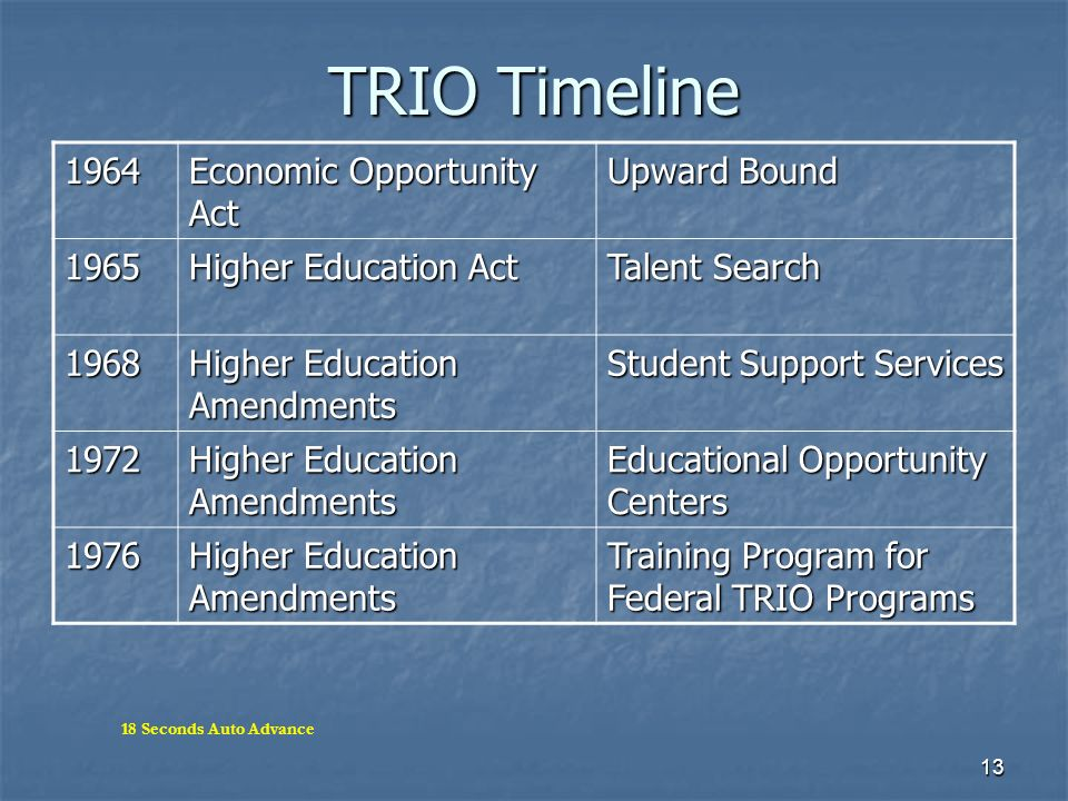13 TRIO Timeline 1964 Economic Opportunity Act Upward Bound 1965 Higher Education Act Talent Search 1968 Higher Education Amendments Student Support S