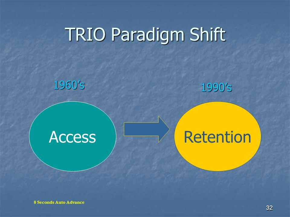 32 TRIO Paradigm Shift AccessRetention 1960s 1990s 8 Seconds Auto Advance