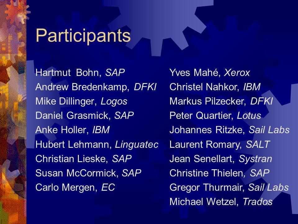 Participants Hartmut Bohn, SAP Andrew Bredenkamp, DFKI Mike Dillinger, Logos Daniel Grasmick, SAP Anke Holler, IBM Hubert Lehmann, Linguatec Christian