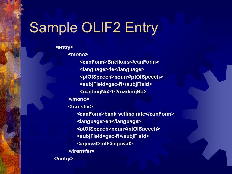 Sample OLIF2 Entry Briefkurs de noun gac-fi 1 bank selling rate en noun gac-fi full
