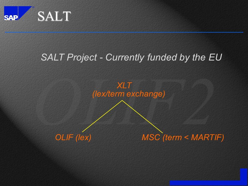 SALT XLT (lex/term exchange) OLIF (lex)MSC (term < MARTIF) SALT Project - Currently funded by the EU