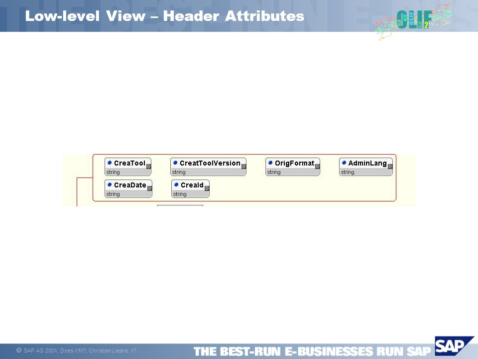 SAP AG 2001, Does it fit?, Christian Lieske 17 Low-level View – Header Attributes