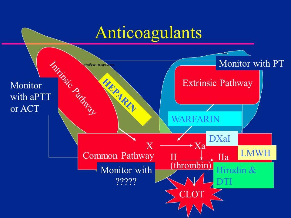 CLOT Anticoagulants Intrinsic Pathway Extrinsic Pathway Common Pathway X Xa II IIa (thrombin) HEPARIN WARFARIN LMWH Hirudin & DTI DXaI Monitor with aP