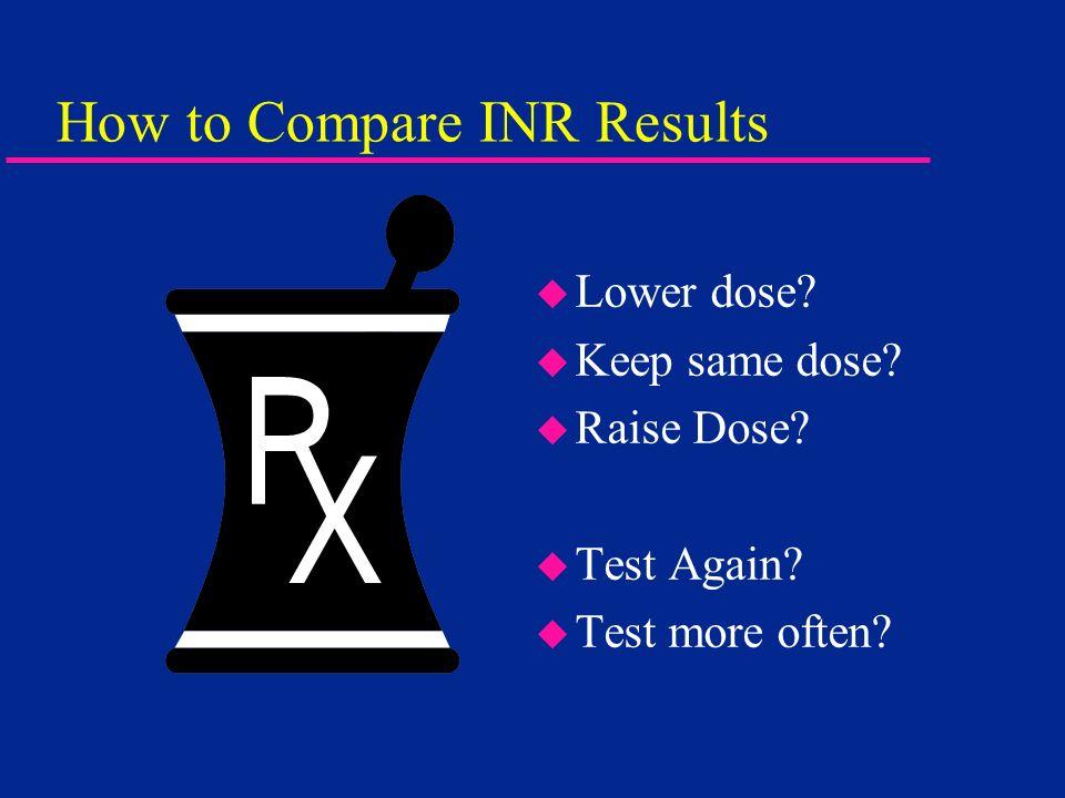 How to Compare INR Results u Lower dose? u Keep same dose? u Raise Dose? u Test Again? u Test more often?