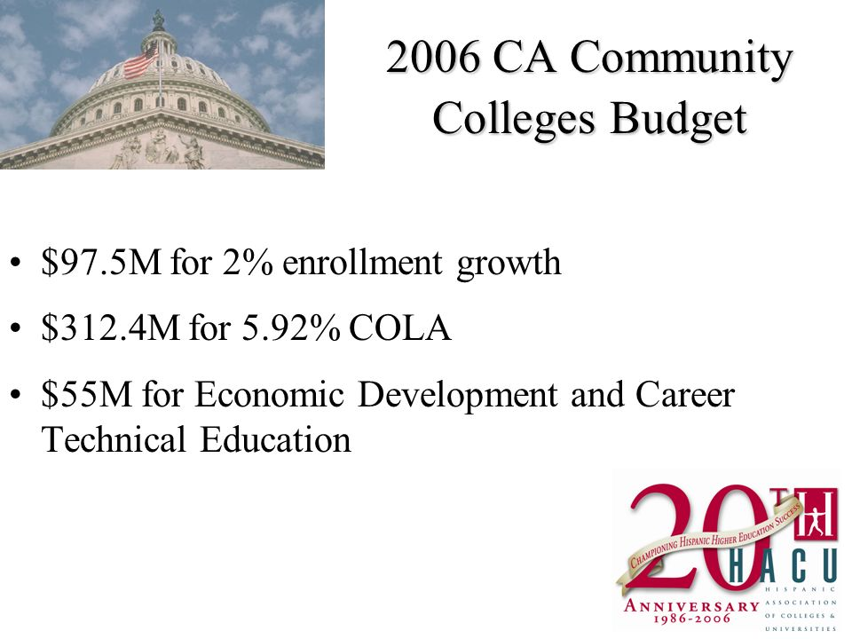 2006 CA Community Colleges Budget $97.5M for 2% enrollment growth $312.4M for 5.92% COLA $55M for Economic Development and Career Technical Education