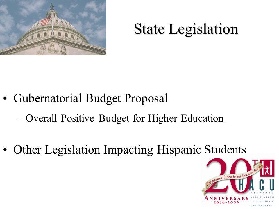 State Legislation Gubernatorial Budget Proposal –Overall Positive Budget for Higher Education Other Legislation Impacting Hispanic Students