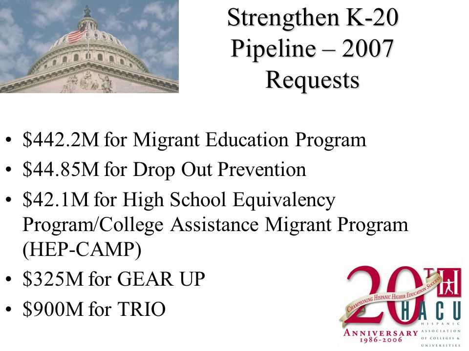 Strengthen K-20 Pipeline – 2007 Requests $442.2M for Migrant Education Program $44.85M for Drop Out Prevention $42.1M for High School Equivalency Program/College Assistance Migrant Program (HEP-CAMP) $325M for GEAR UP $900M for TRIO