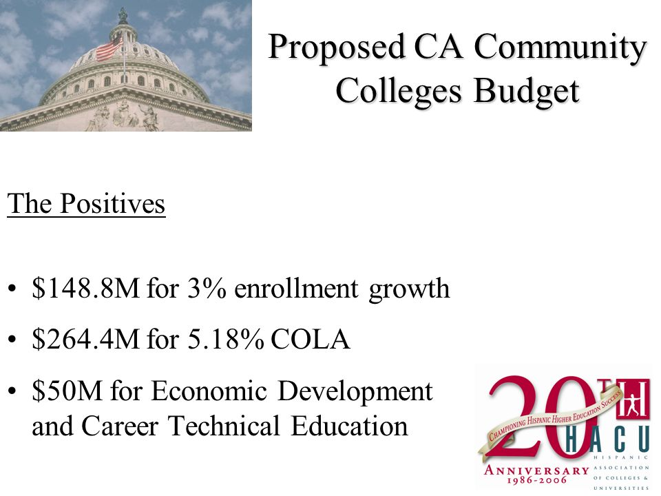 Proposed CA Community Colleges Budget The Positives $148.8M for 3% enrollment growth $264.4M for 5.18% COLA $50M for Economic Development and Career Technical Education