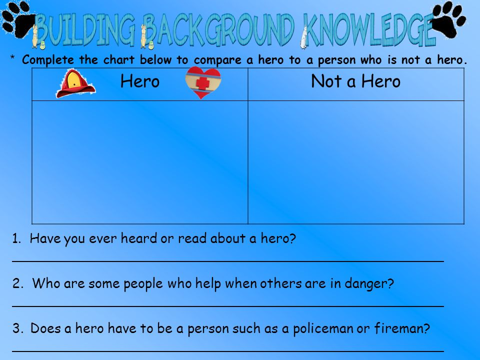 * Complete the chart below to compare a hero to a person who is not a hero. HeroNot a Hero 1. Have you ever heard or read about a hero? 2. Who are som