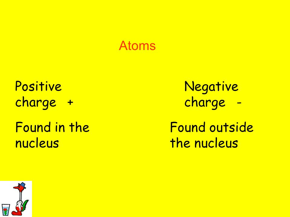 7 Taping the Charge Atoms ProtonsElectrons Positive charge + Negative charge - Found in the nucleus Found outside the nucleus