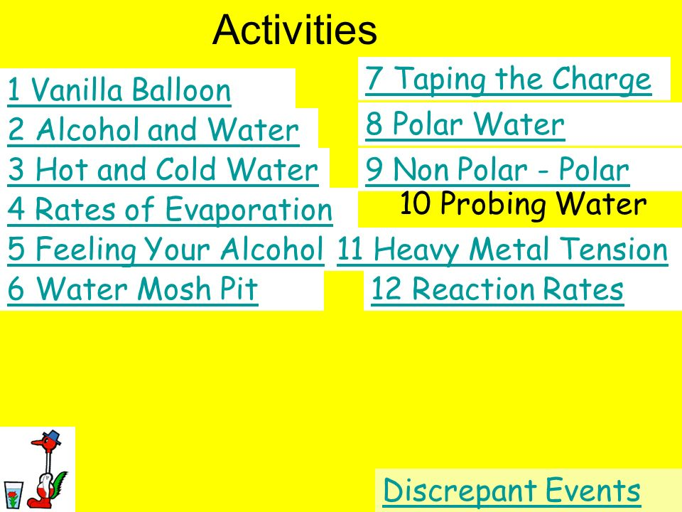 Activities 1 Vanilla Balloon 2 Alcohol and Water 3 Hot and Cold Water 4 Rates of Evaporation 5 Feeling Your Alcohol 6 Water Mosh Pit 7 Taping the Char