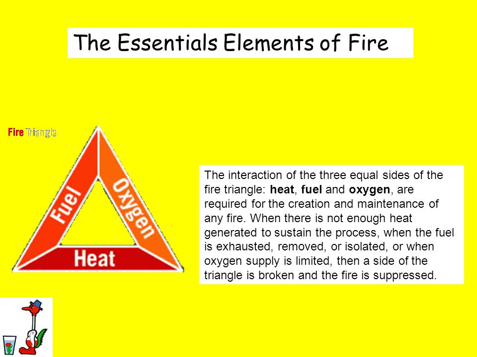 The interaction of the three equal sides of the fire triangle: heat, fuel and oxygen, are required for the creation and maintenance of any fire. When