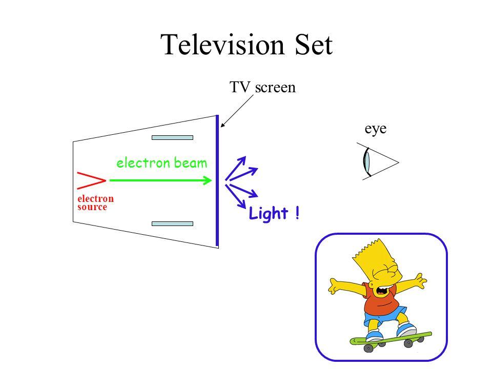 Television Set eye electron beam TV screen Light ! electron source
