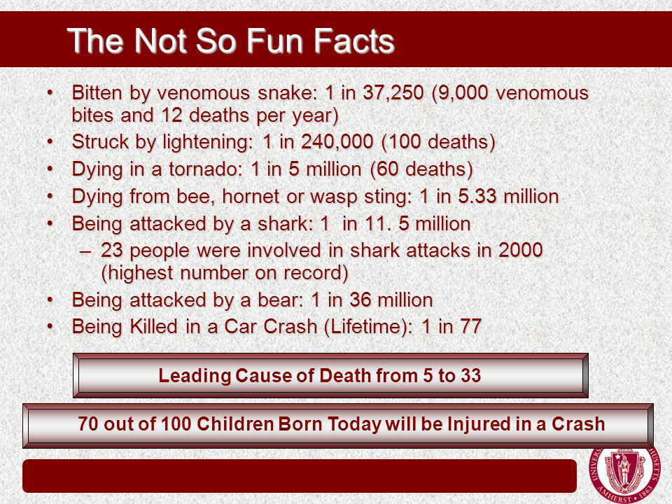 The Not So Fun Facts The Not So Fun Facts Bitten by venomous snake: 1 in 37,250 (9,000 venomous bites and 12 deaths per year)Bitten by venomous snake: 1 in 37,250 (9,000 venomous bites and 12 deaths per year) Struck by lightening: 1 in 240,000 (100 deaths)Struck by lightening: 1 in 240,000 (100 deaths) Dying in a tornado: 1 in 5 million (60 deaths)Dying in a tornado: 1 in 5 million (60 deaths) Dying from bee, hornet or wasp sting: 1 in 5.33 millionDying from bee, hornet or wasp sting: 1 in 5.33 million Being attacked by a shark: 1 in 11.