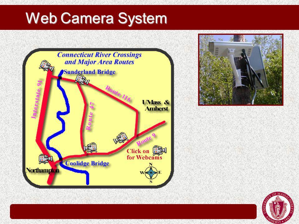 Web Camera System