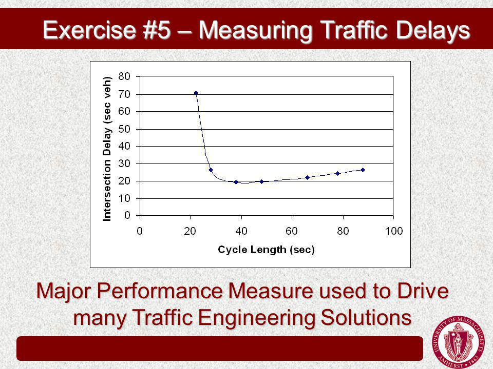 Exercise #5 – Measuring Traffic Delays Major Performance Measure used to Drive many Traffic Engineering Solutions