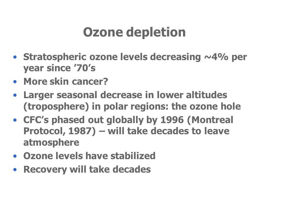 Ozone depletion Stratospheric ozone levels decreasing ~4% per year since 70s More skin cancer? Larger seasonal decrease in lower altitudes (tropospher