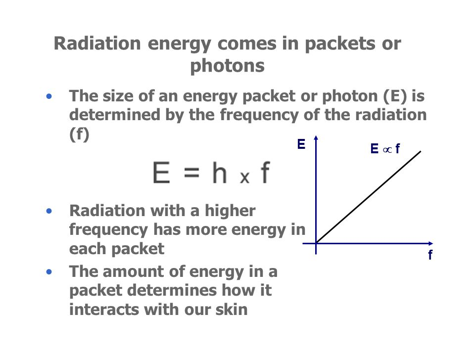 Radiation energy comes in packets or photons The size of an energy packet or photon (E) is determined by the frequency of the radiation (f) E f E f Ra