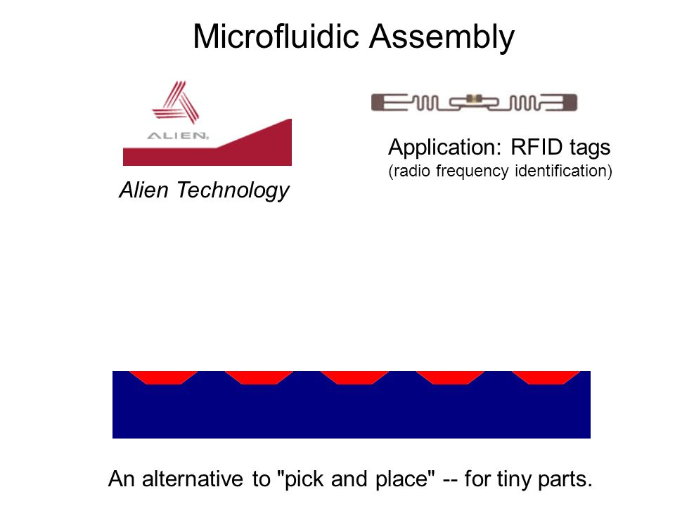 Microfluidic Assembly Application: RFID tags (radio frequency identification) Alien Technology An alternative to