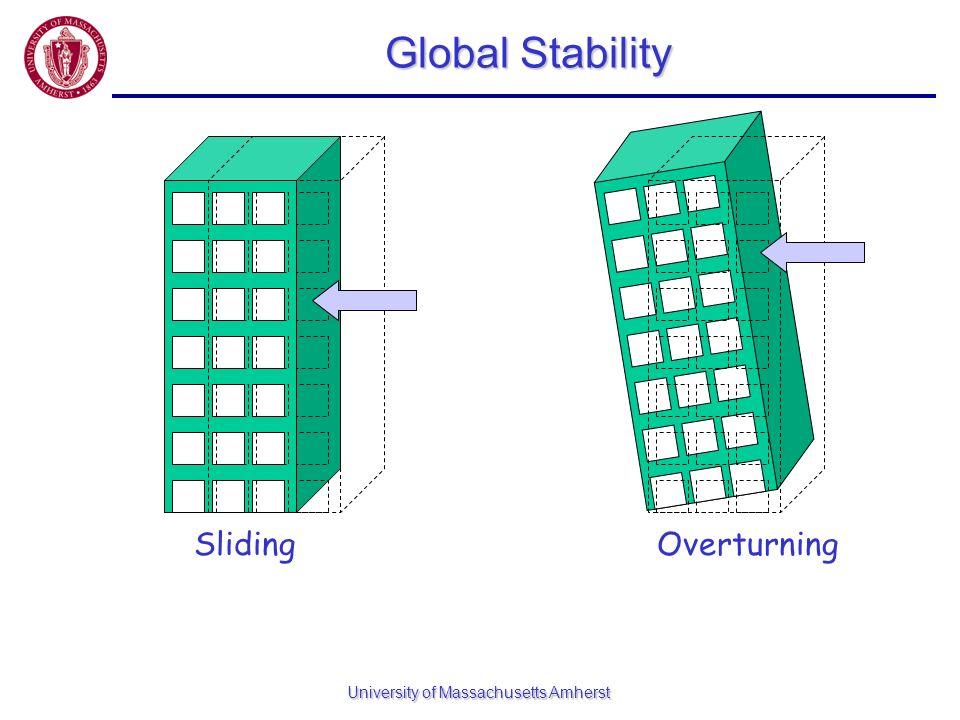 University of Massachusetts Amherst Global Stability SlidingOverturning