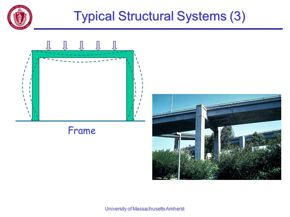 University of Massachusetts Amherst Typical Structural Systems (3) Frame