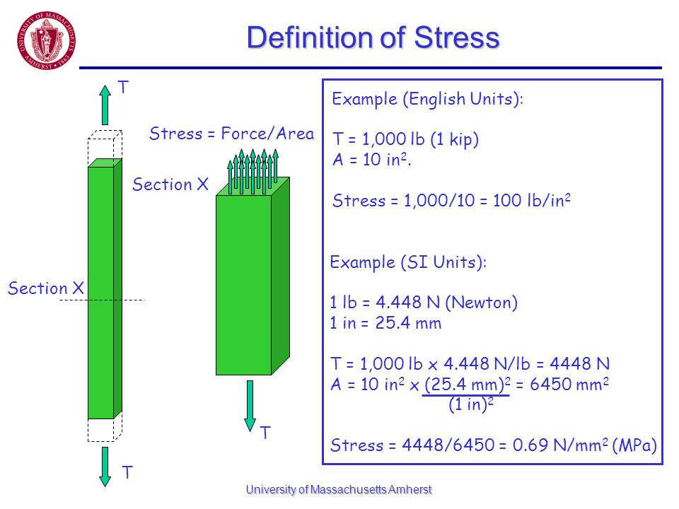 University of Massachusetts Amherst Definition of Stress Section X T T Stress = Force/Area T Example (English Units): T = 1,000 lb (1 kip) A = 10 in 2