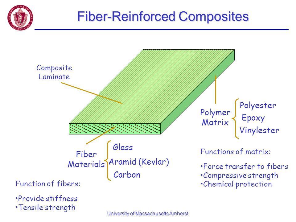University of Massachusetts Amherst Fiber-Reinforced Composites Polymer Matrix Polyester Epoxy Vinylester Fiber Materials Glass Aramid (Kevlar) Carbon
