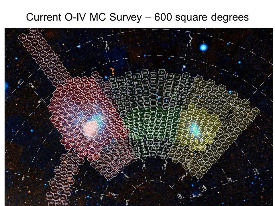 Current O-IV MC Survey – 600 square degrees