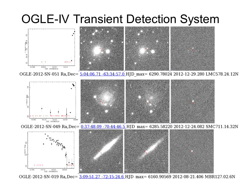 OGLE-IV Transient Detection System