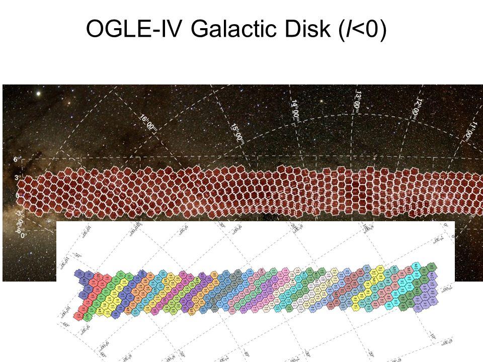 OGLE-IV Galactic Disk (l<0)