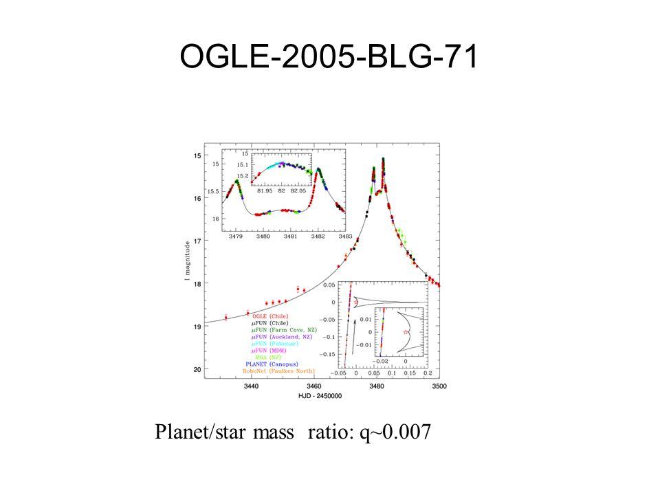 OGLE-2005-BLG-71 Planet/star mass ratio: q~0.007