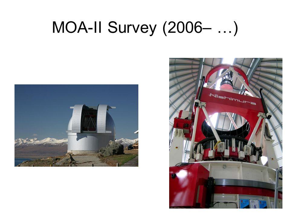 MOA-II Survey (2006– …)