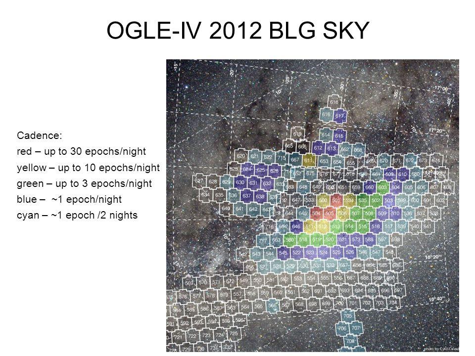 OGLE-IV 2012 BLG SKY Cadence: red – up to 30 epochs/night yellow – up to 10 epochs/night green – up to 3 epochs/night blue – ~1 epoch/night cyan – ~1 epoch /2 nights