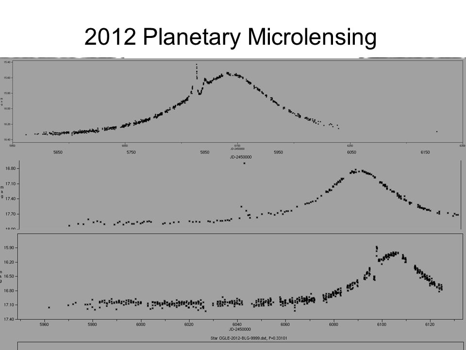 2012 Planetary Microlensing